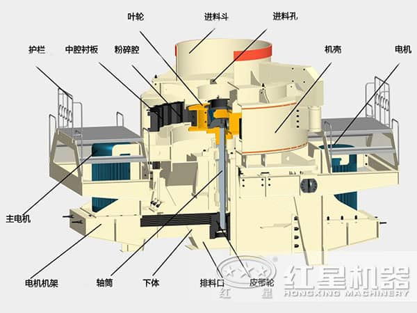 新型制砂机结构